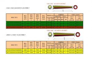 252~1100kV GIS出线用空心复合绝缘子
