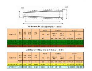 252kV-550kV GIS空心复合绝缘子(锥型)