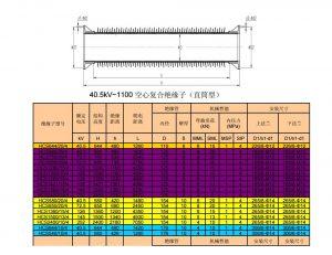 40.5kV~1100kV直筒型空心复合绝缘子