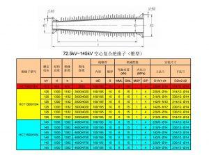 72.5kV-145kV GIS空心复合绝缘子(锥型)